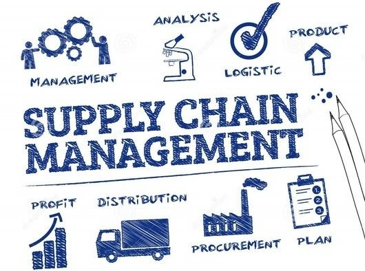 Bachelor of Commerce (Honours) Degree in Purchasing and Supply Chain Management