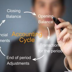 Bachelor of Commerce in Accountancy